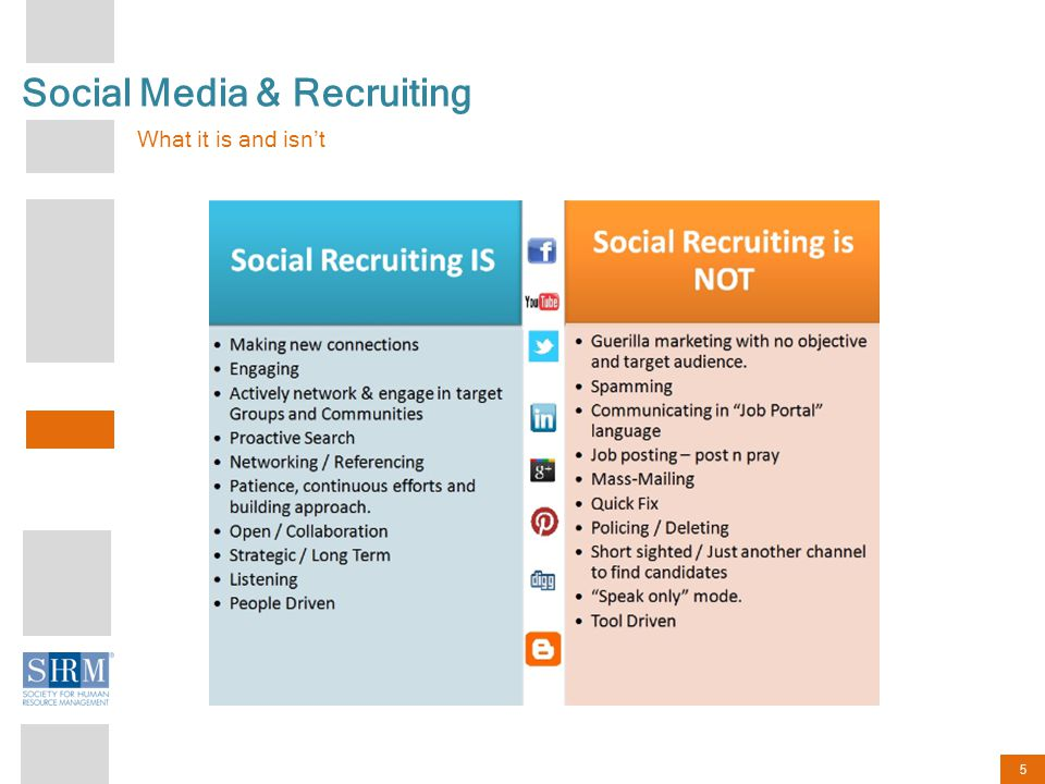 26 Social Media & Recruiting Candidate Profiles Connect.Now.