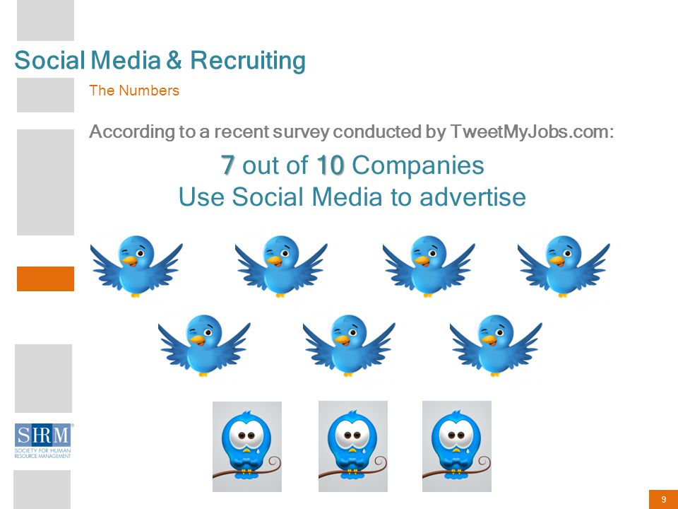 10 Social Media & Recruiting The Numbers 59% 59% of companies find they get more referrals by using social recruiting.