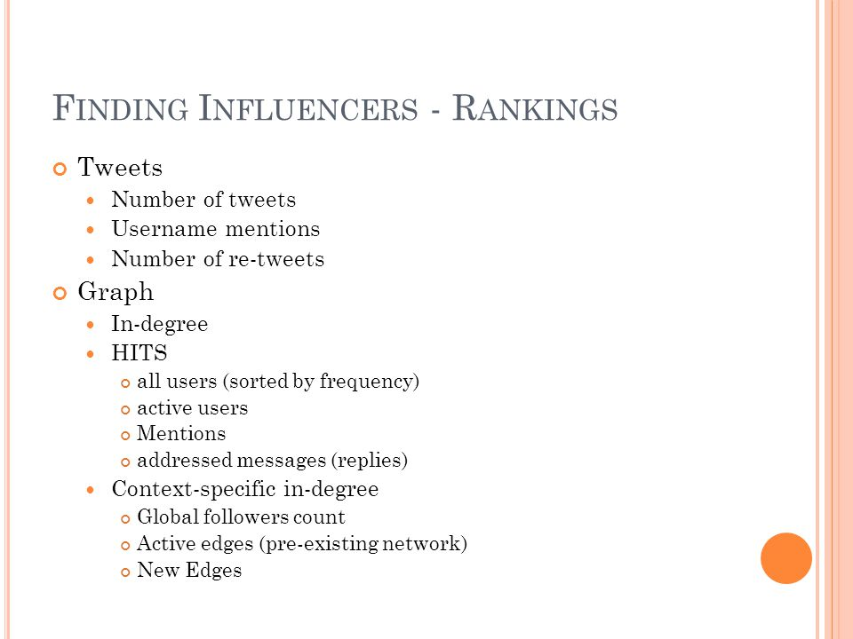 F INDING I NFLUENCERS - R ANKINGS Tweets Number of tweets Username mentions Number of re-tweets Graph In-degree HITS all users (sorted by frequency) active users Mentions addressed messages (replies) Context-specific in-degree Global followers count Active edges (pre-existing network) New Edges