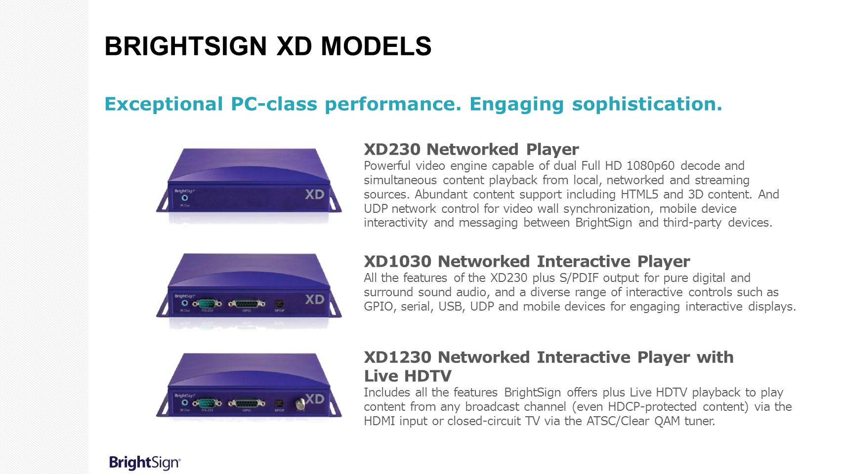 BRIGHTSIGN XD MODELS Exceptional PC-class performance. Engaging sophistication. XD230 Networked Player Powerful video engine capable of dual Full HD 1