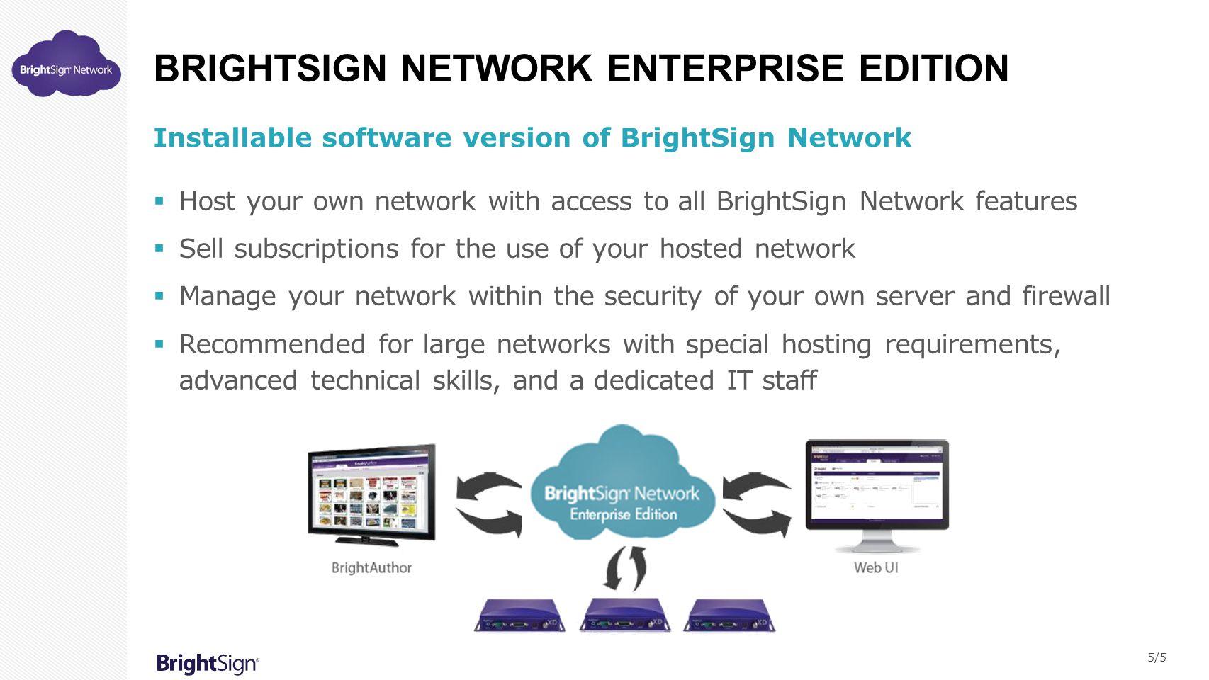BRIGHTSIGN NETWORK ENTERPRISE EDITION Installable software version of BrightSign Network  Host your own network with access to all BrightSign Network