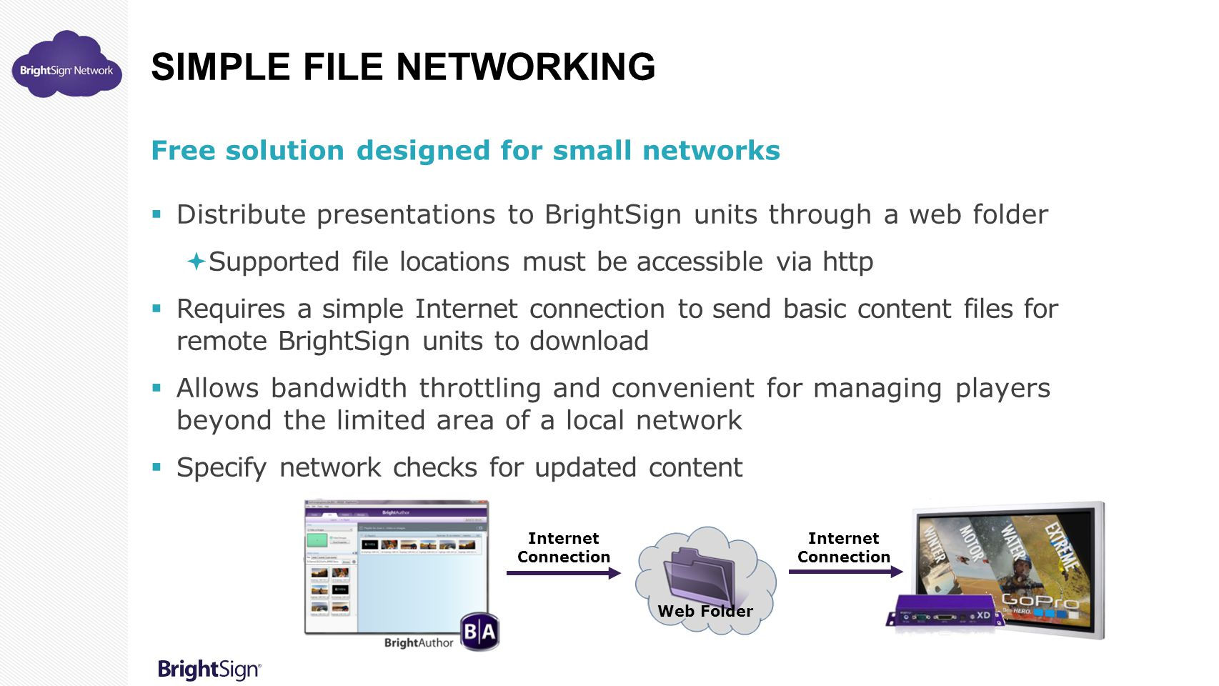SIMPLE FILE NETWORKING Free solution designed for small networks  Distribute presentations to BrightSign units through a web folder  Supported file