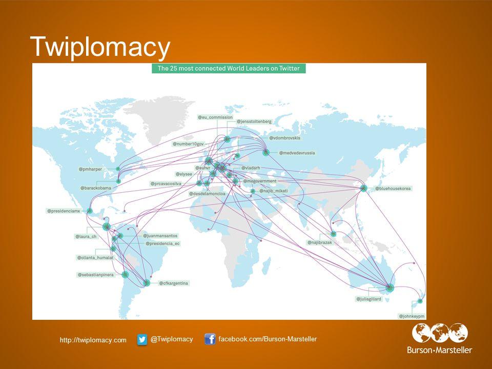 Twiplomacy @Twiplomacyfacebook.com/Burson-Marsteller http://twiplomacy.com