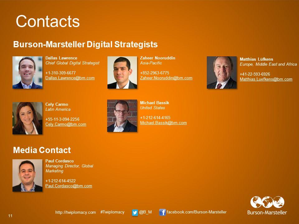 11 Dallas Lawrence Chief Global Digital Strategist +1-310-309-6677 Dallas.Lawrence@bm.com Zaheer Nooruddin Asia-Pacific +852-2963-6775 Zaheer.Nooruddi