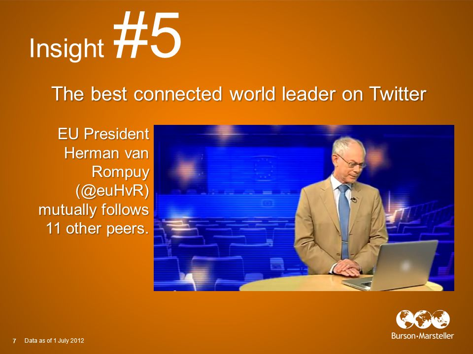 Insight #5 EU President Herman van Rompuy (@euHvR) mutually follows 11 other peers. 77 The best connected world leader on Twitter Data as of 1 July 20