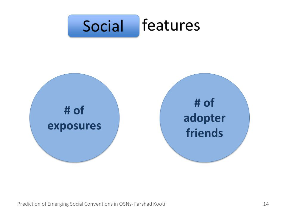 features Prediction of Emerging Social Conventions in OSNs- Farshad Kooti14 # of exposures # of adopter friends Social