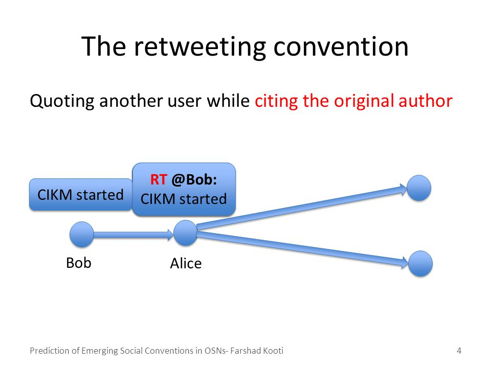 feature: # of adopter friends Prediction of Emerging Social Conventions in OSNs- Farshad Kooti15 Social