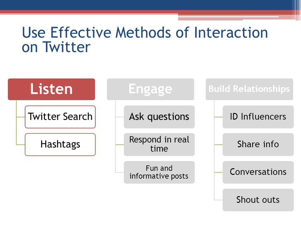 Use Effective Methods of Interaction on Twitter Listen Twitter SearchHashtags Engage Ask questions Respond in real time Fun and informative posts Build RelationshipsID InfluencersShare infoConversationsShout outs