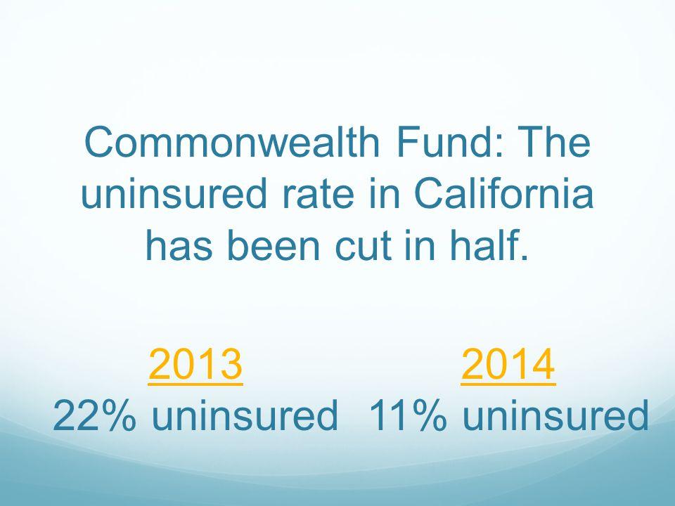 Commonwealth Fund: The uninsured rate in California has been cut in half. 2013 22% uninsured 2014 11% uninsured