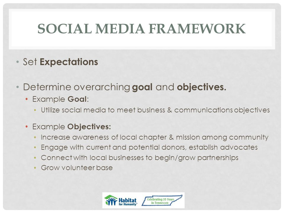 SOCIAL MEDIA FRAMEWORK Set Expectations Determine overarching goal and objectives.