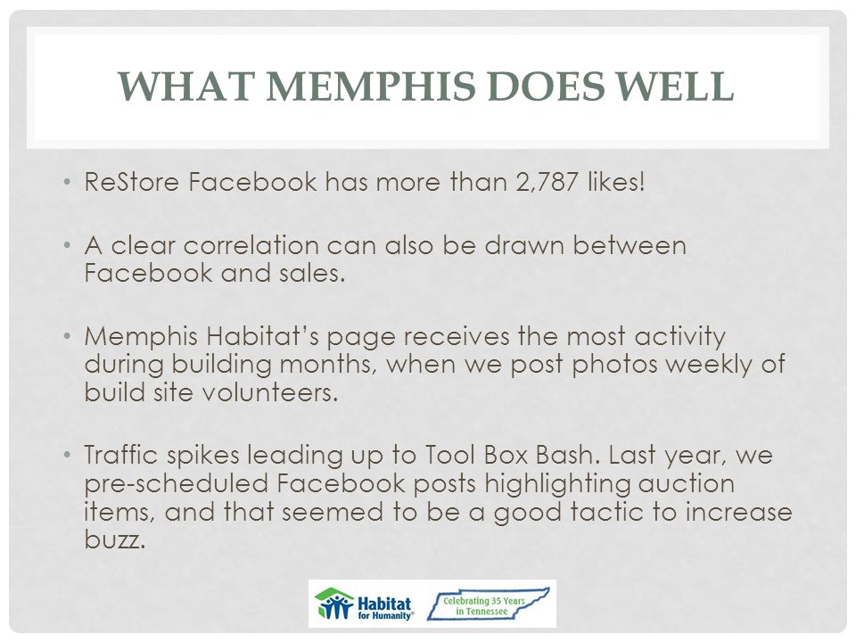 WHAT MEMPHIS DOES WELL ReStore Facebook has more than 2,787 likes! A clear correlation can also be drawn between Facebook and sales. Memphis Habitat's