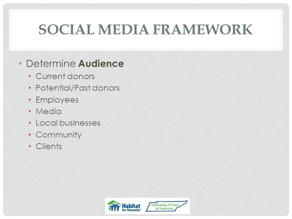 SOCIAL MEDIA FRAMEWORK Determine Audience Current donors Potential/Past donors Employees Media Local businesses Community Clients