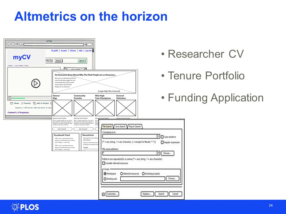 Altmetrics on the horizon 24 Researcher CV Tenure Portfolio Funding Application