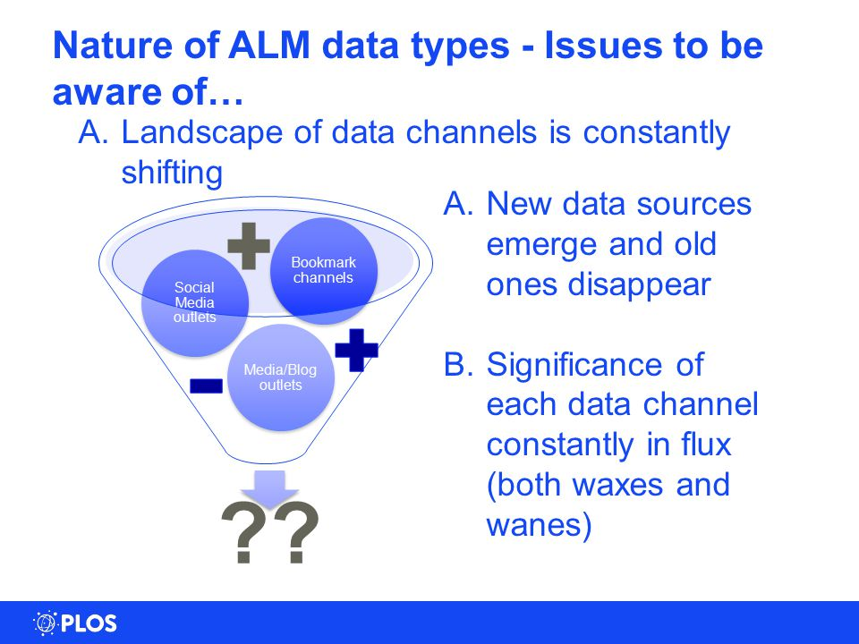 Nature of ALM data types - Issues to be aware of… A.Landscape of data channels is constantly shifting ?.