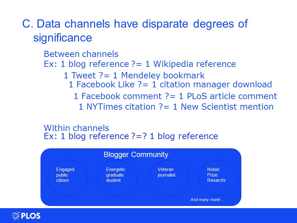 C. Data channels have disparate degrees of significance Ex: 1 blog reference ?=.