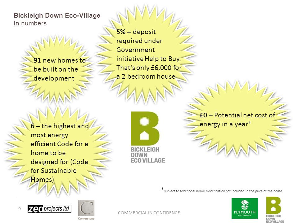 COMMERCIAL IN CONFIDENCE 10 Bickleigh Down Eco-Village Have your say  You Early Adopters now have the opportunity to shape the future of this development.