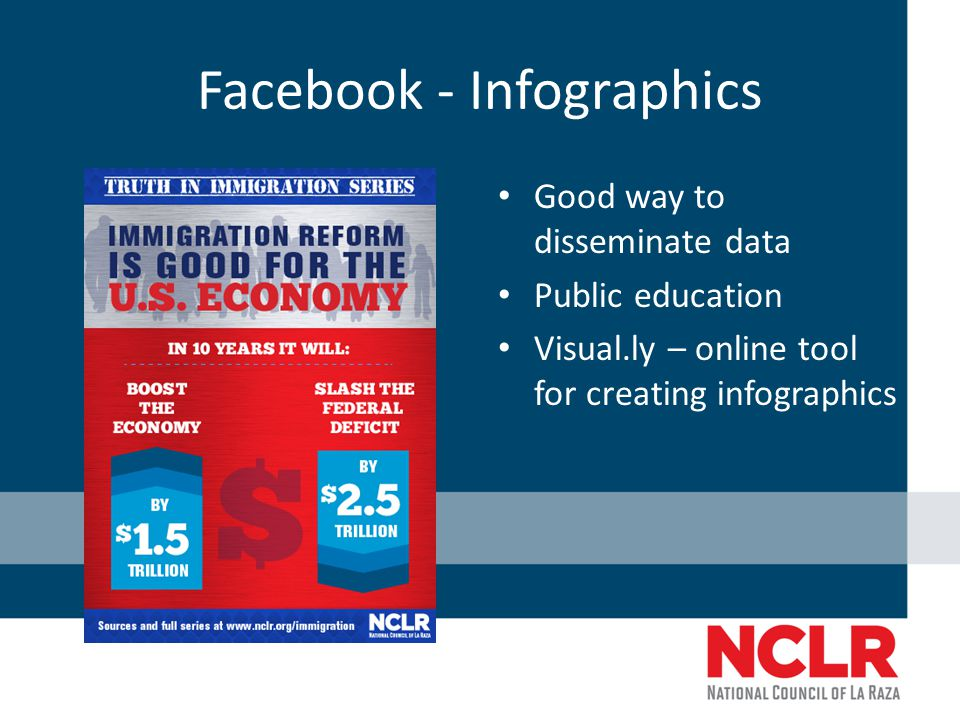 Facebook - Infographics Good way to disseminate data Public education Visual.ly – online tool for creating infographics