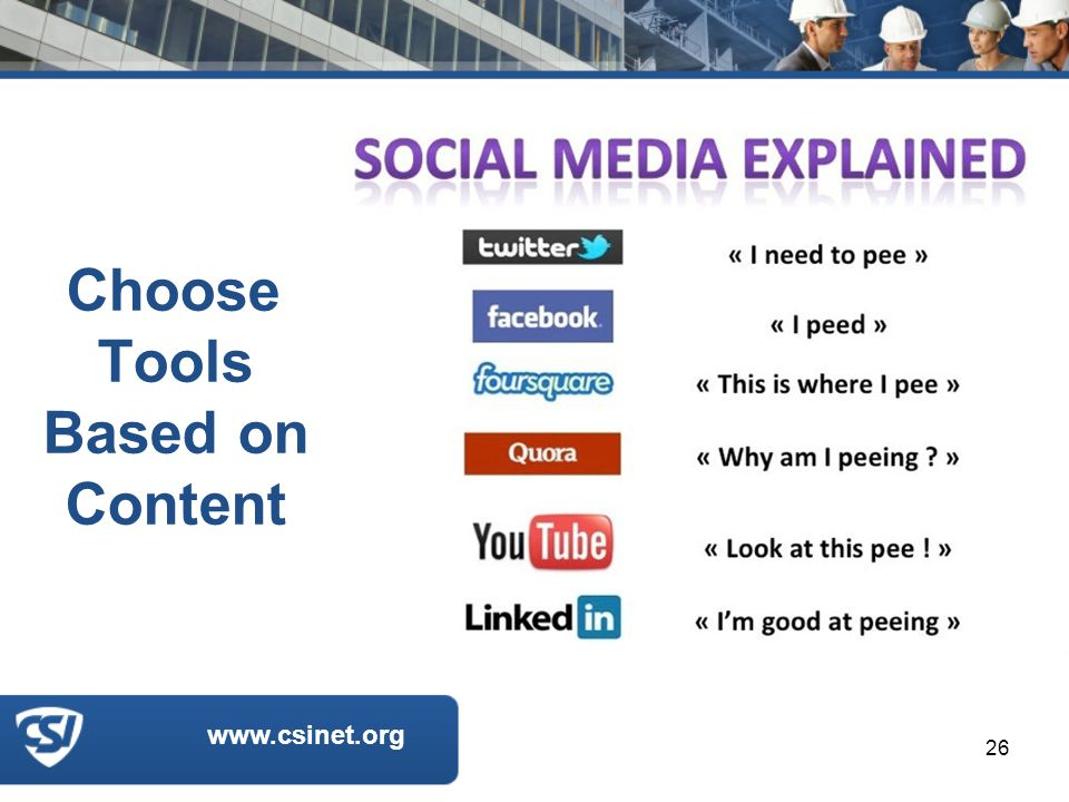 www.csinet.org Choose Tools Based on Content 26