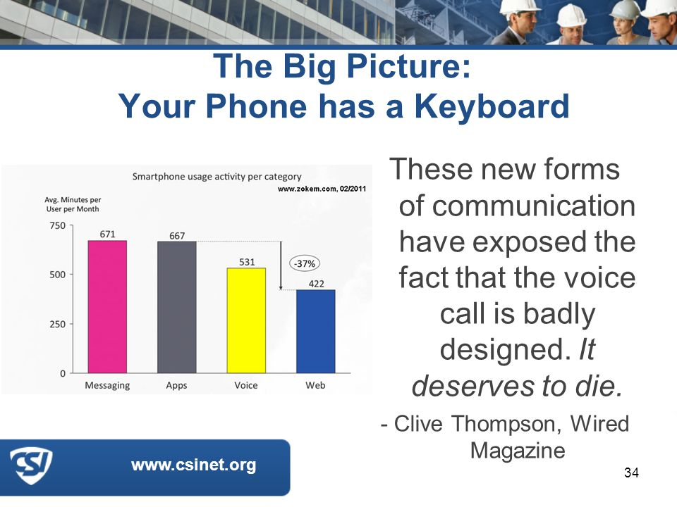 www.csinet.org The Big Picture: Your Phone has a Keyboard These new forms of communication have exposed the fact that the voice call is badly designed.