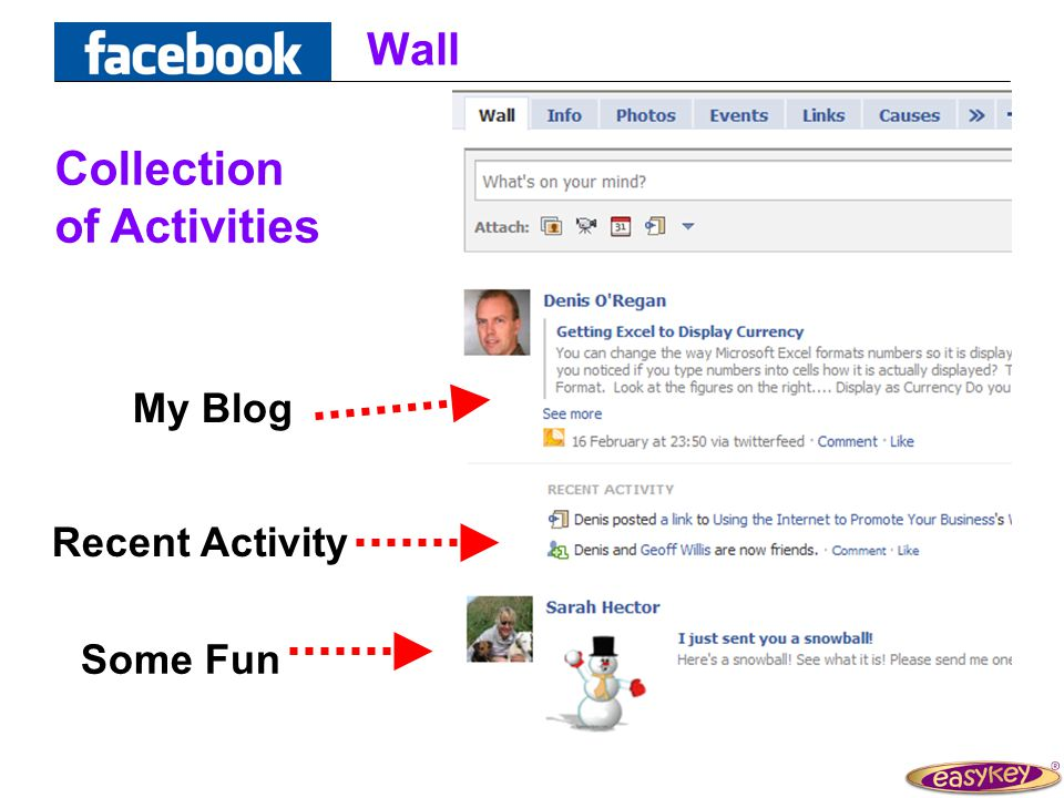 Wall My Blog Recent Activity Some Fun Collection of Activities