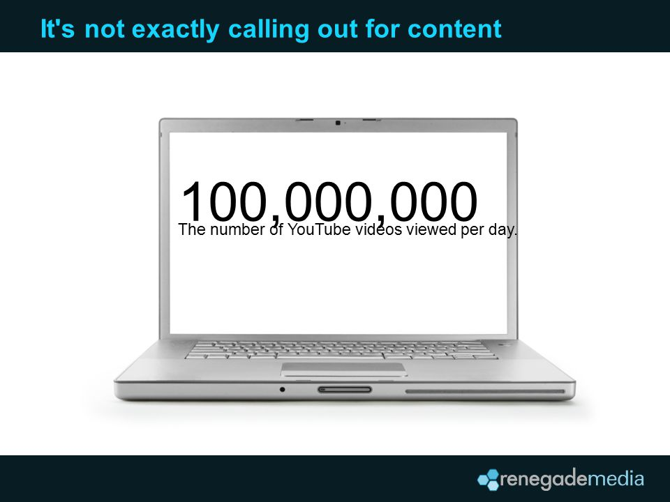 It s not exactly calling out for content 100,000,000 The number of YouTube videos viewed per day.