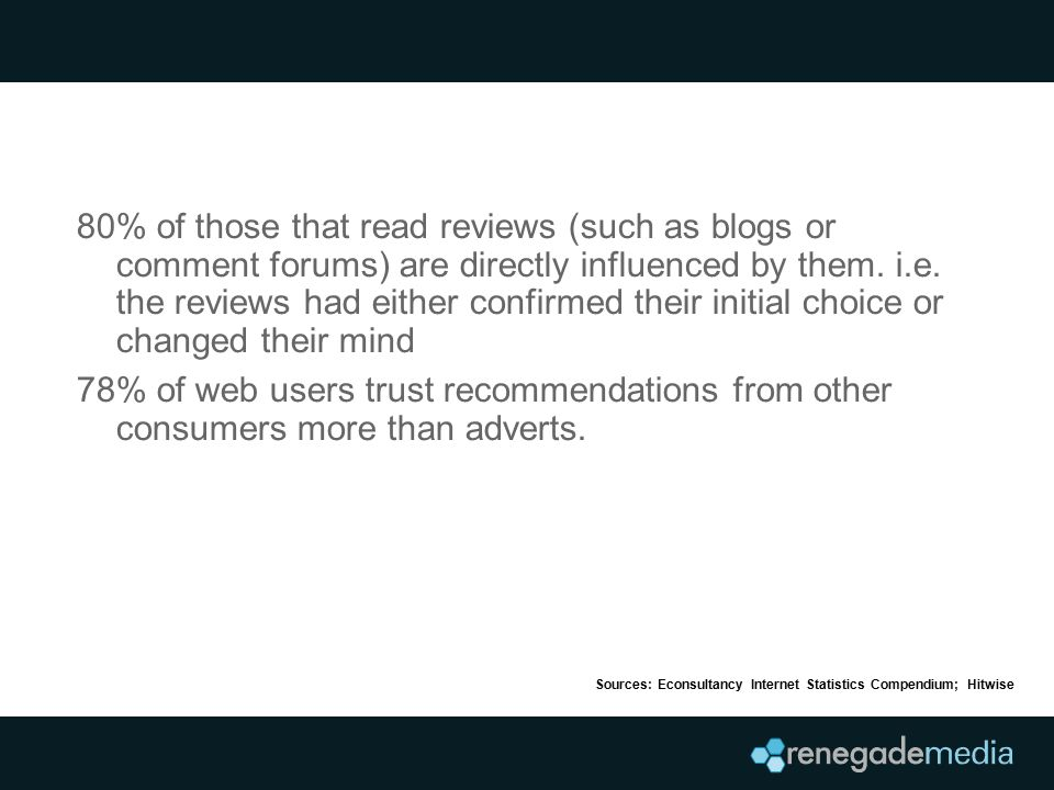 80% of those that read reviews (such as blogs or comment forums) are directly influenced by them. i.e. the reviews had either confirmed their initial