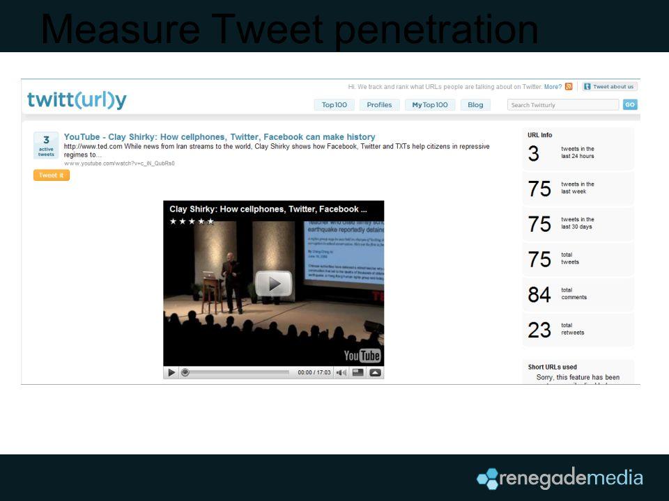 Measure Tweet penetration
