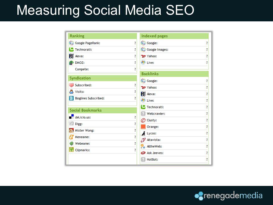 Measuring Social Media SEO