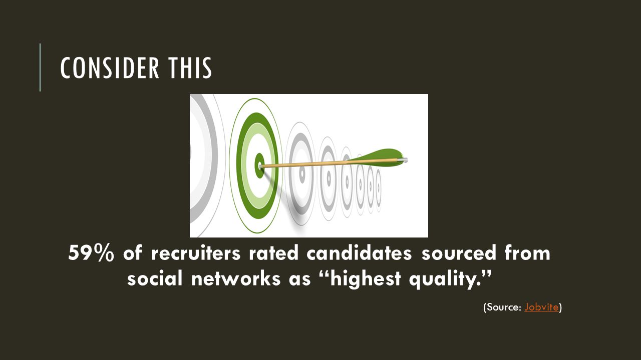 CONSIDER THIS 59% of recruiters rated candidates sourced from social networks as highest quality. (Source: Jobvite)Jobvite