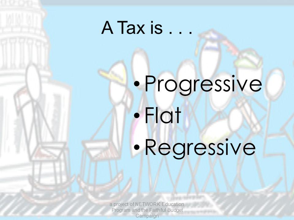 A Tax is...