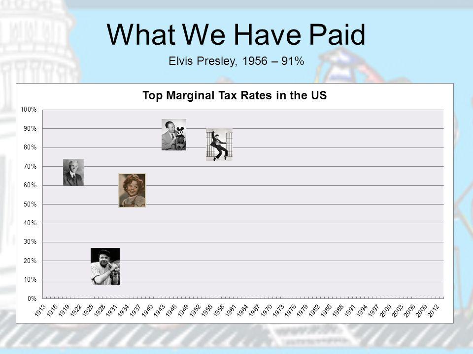 What We Have Paid Elvis Presley, 1956 – 91%