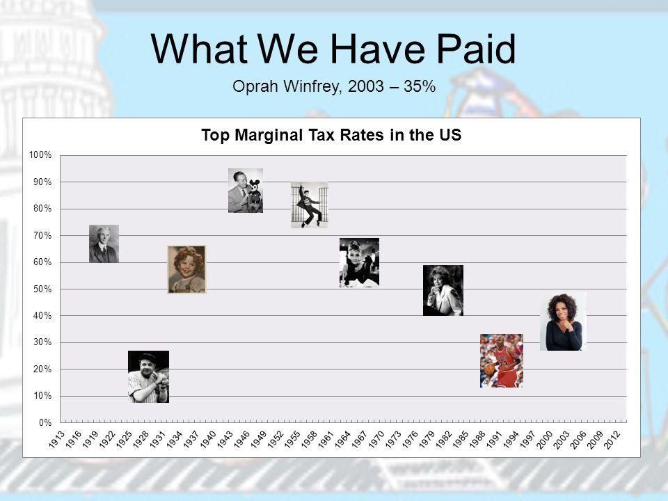 What We Have Paid Oprah Winfrey, 2003 – 35%
