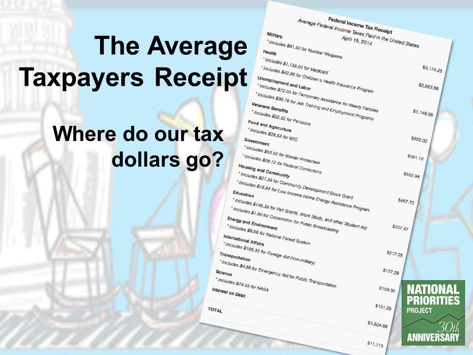 The Average Taxpayers Receipt Where do our tax dollars go