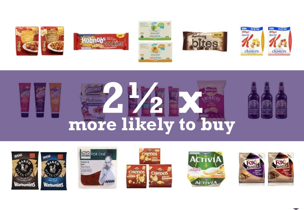 11 more likely to buy 2½ x