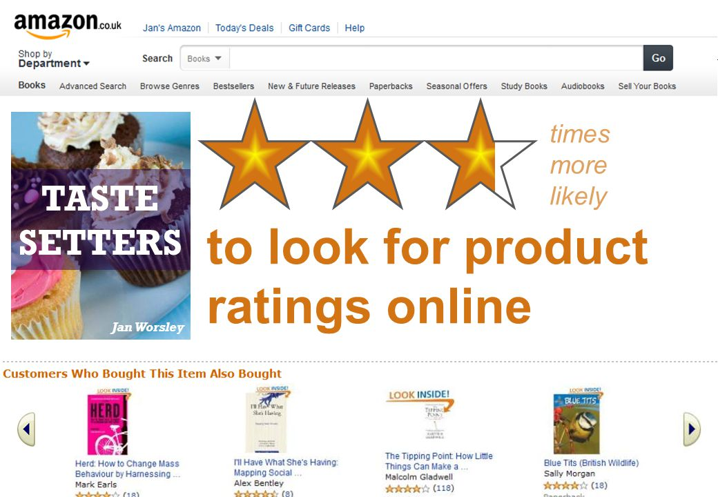 21 to look for product ratings online times more likely TASTE SETTERS Jan Worsley