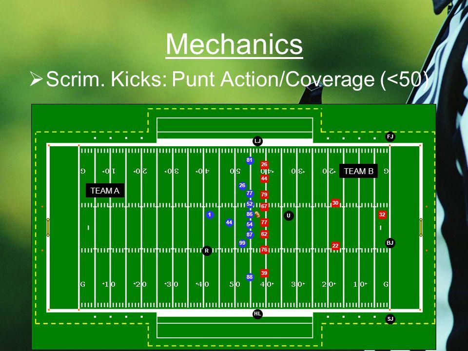 Mechanics  Scrim. Kicks: Punt Action/Coverage (<50) 26 77 52 54 87 99 88 1 79 77 39 62 67 76 32 30 TEAM B TEAM A 44 81 44 26 22 86 LJ FJ SJ R U HL BJ