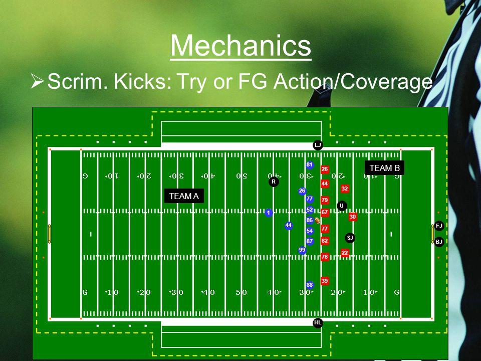 Mechanics  Scrim. Kicks: Try or FG Action/Coverage 26 77 52 54 87 99 88 1 79 77 39 62 67 76 32 30 TEAM B TEAM A 44 81 44 26 22 86 LJ FJ SJ R U HL BJ
