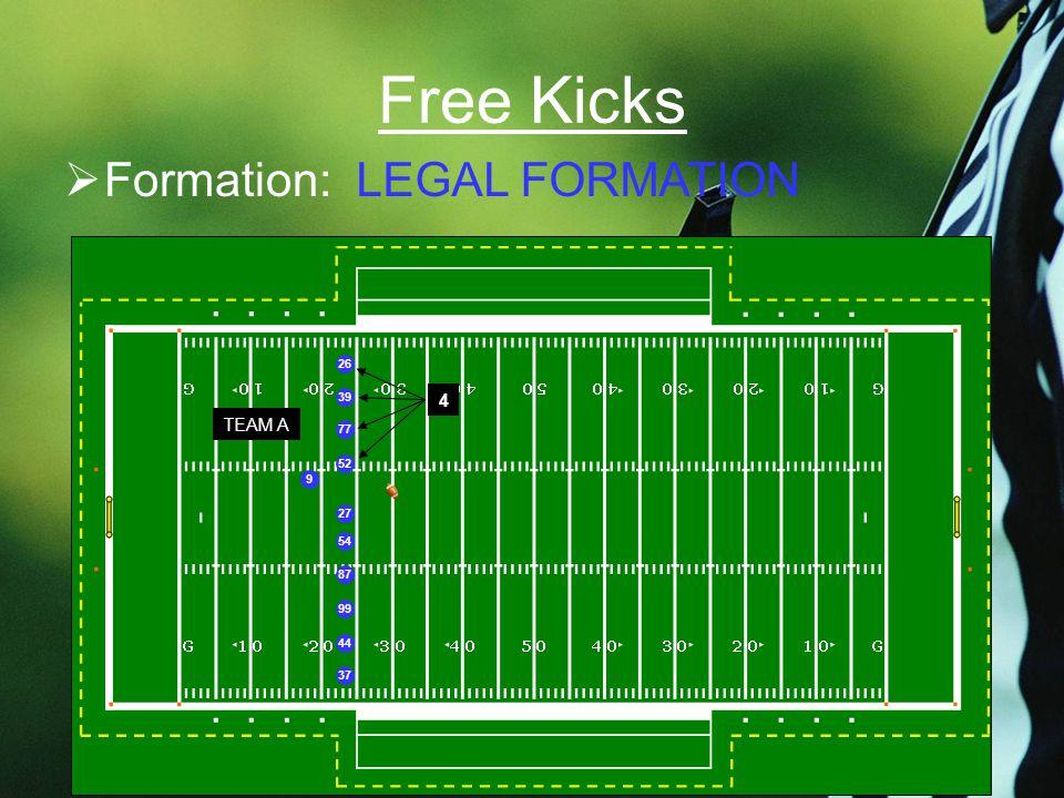Free Kicks TEAM A  Formation:LEGAL FORMATION 26 39 77 52 54 87 99 44 37 27 9 4