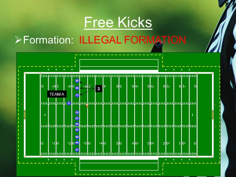 Free Kicks TEAM A  Formation:ILLEGAL FORMATION 26 39 77 52 54 87 99 44 37 27 9 3