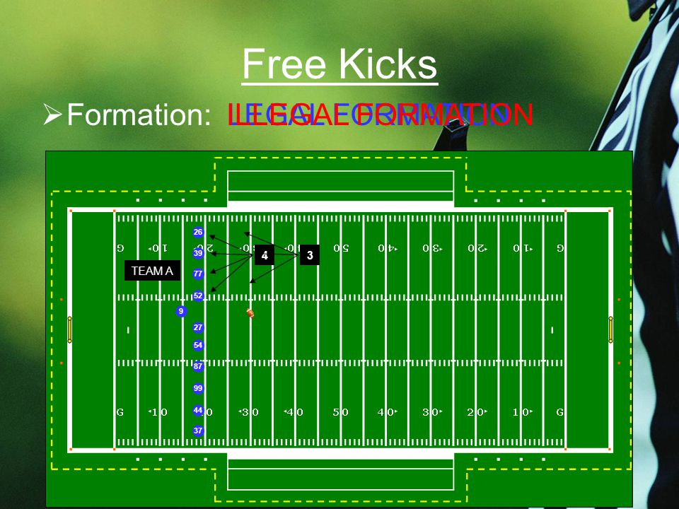 Free Kicks TEAM A  Formation:LEGAL FORMATION 26 39 77 52 54 87 99 44 37 27 9 43 ILLEGAL FORMATION
