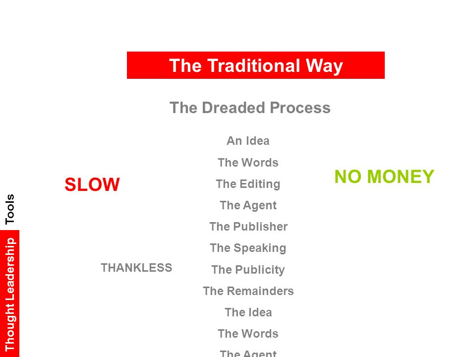 The Traditional Way Thought Leadership The Dreaded Process Tools An Idea The Words The Editing The Agent The Publisher The Speaking The Publicity The Remainders The Idea The Words The Agent SLOW THANKLESS NO MONEY