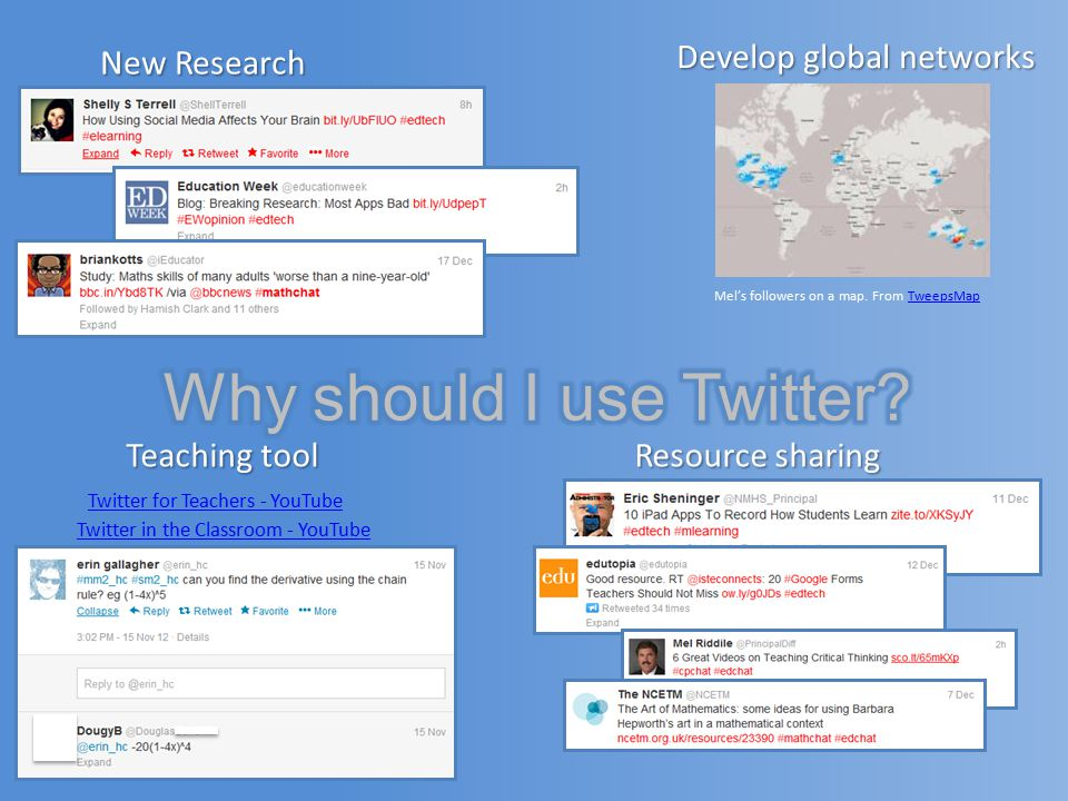 Resource sharing Teaching tool Twitter for Teachers - YouTube Twitter in the Classroom - YouTube New Research Develop global networks Mel's followers on a map.