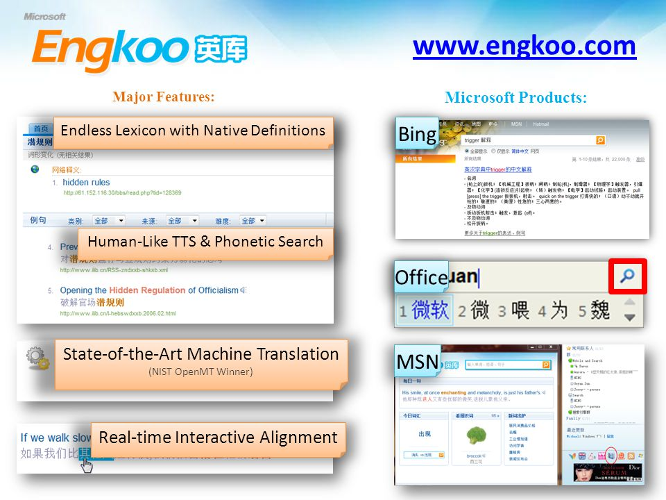 www.engkoo.com Major Features: Microsoft Products: Endless Lexicon with Native Definitions State-of-the-Art Machine Translation (NIST OpenMT Winner) Real-time Interactive Alignment Bing Office MSN Human-Like TTS & Phonetic Search