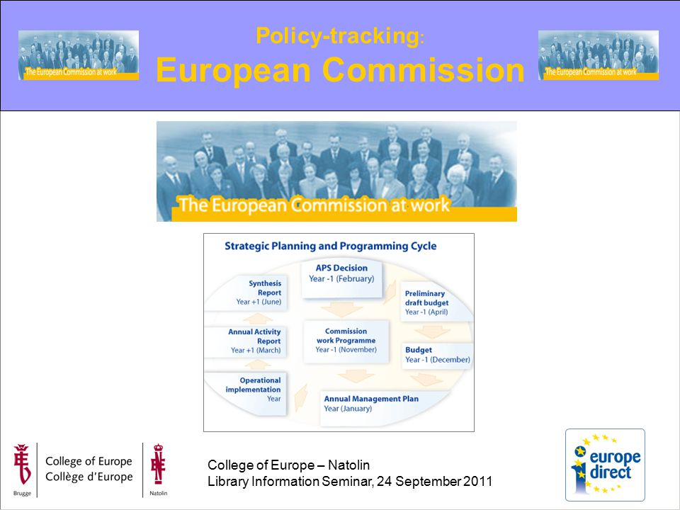 College of Europe – Natolin Library Information Seminar, 24 September 2011 Policy-tracking : European Commission