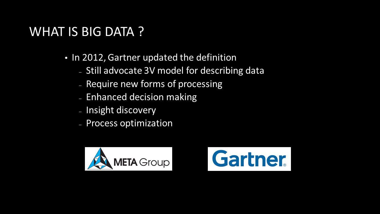 HOW BIG IS BIG DATA .