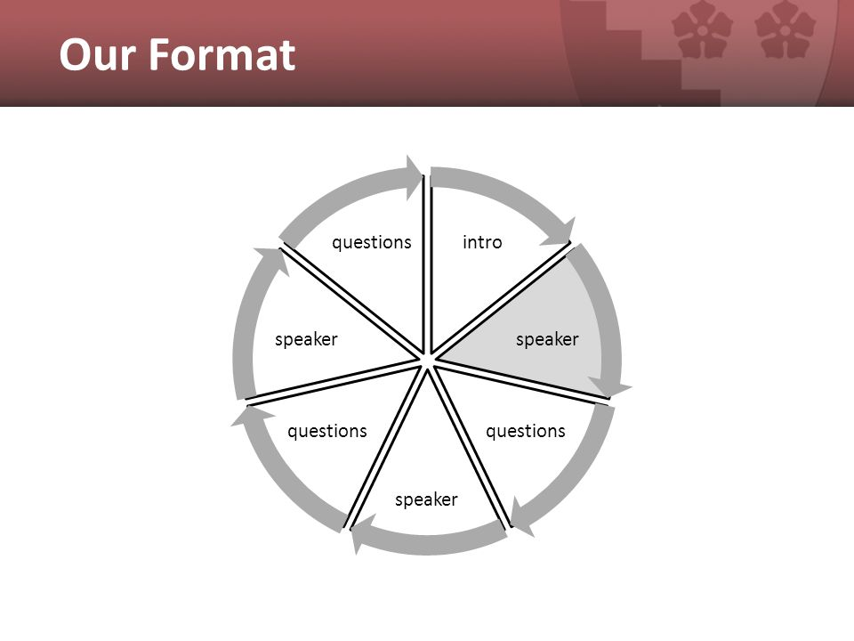 Our Format intro speaker questions speaker questions speaker questions