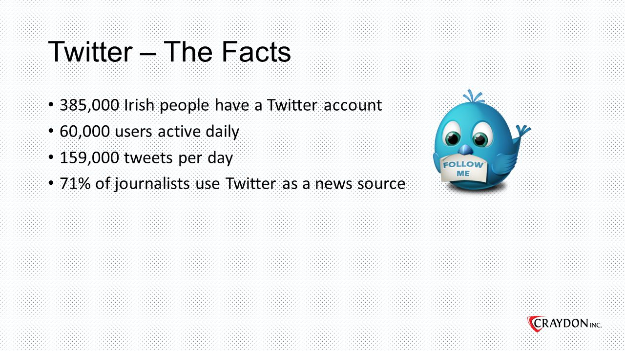 Twitter – The Facts 385,000 Irish people have a Twitter account 60,000 users active daily 159,000 tweets per day 71% of journalists use Twitter as a news source