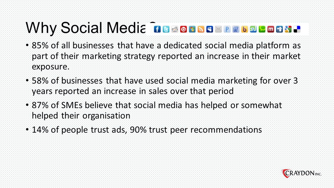 Why Social Media.