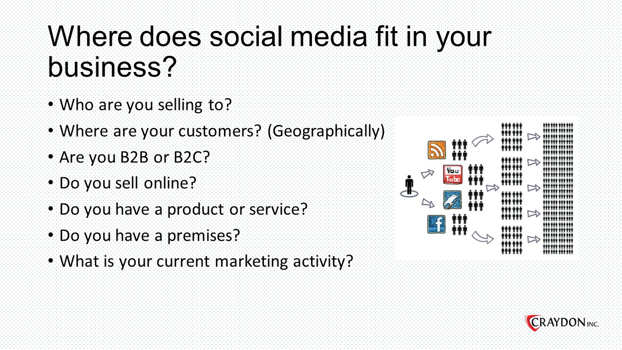 Where does social media fit in your business. Who are you selling to.