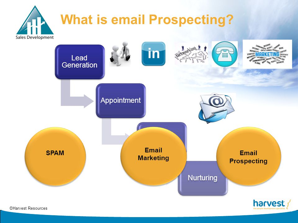 ©Harvest Resources What is email Prospecting.